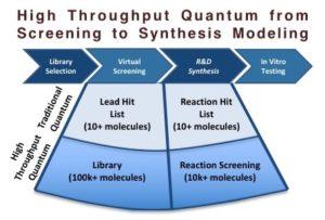 ChemAlive_quantum_preview