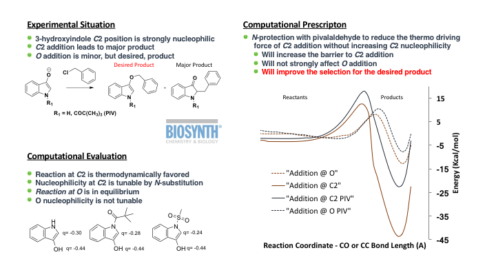 Biosynth_Use_Case1